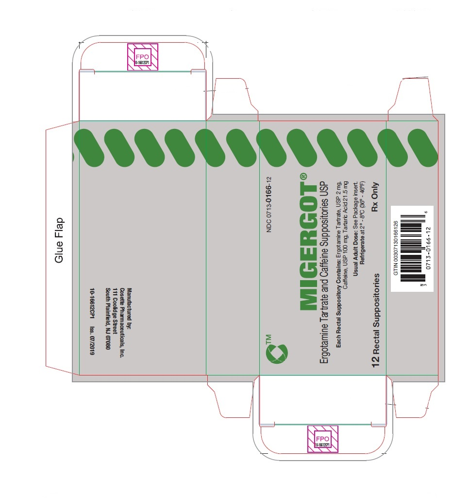 Carton Label for MIGERGOT®, Ergotamine Tartrate and Caffeine Suppositories USP 12 count
