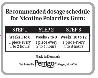Nicotine Gum Dosage Schedule