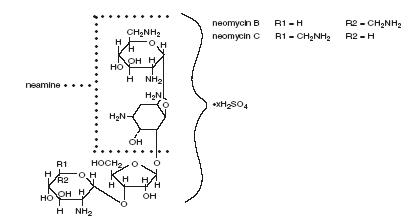 Is Neomycin Polymyxin B Sulfates And Dexamethasone safe while breastfeeding