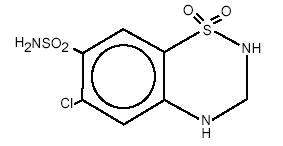 Is Triamterene And Hydrochlorothiazide Triamterene 68 Ml, Hydrochlorothiazide 68 Ml safe while breastfeeding