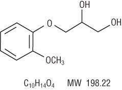Hycofenix   Hydrocodone Bitartrate, Pseudoephedrine Hydrochloride And Guaifenesin Solution safe for breastfeeding