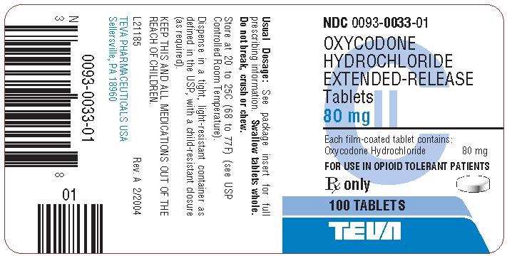 Oxycodone Hydrochloride 80 Mg safe for breastfeeding