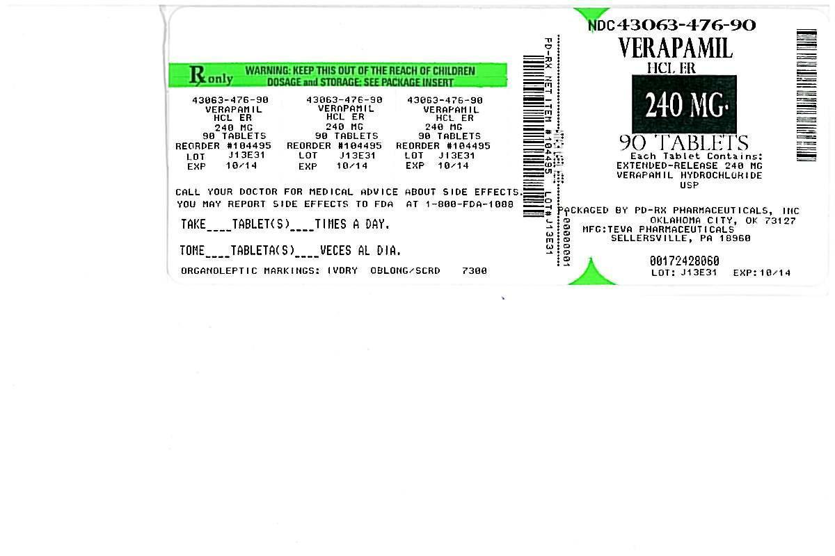 Verapamil Hydrochloride | Pd-rx Pharmaceuticals, Inc. Breastfeeding