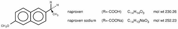 Structural formula for Naproxen and Naproxen Sodium