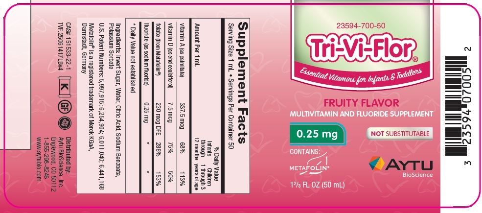 Tri-Vi-Flor with 0.25 mg of Fluoride