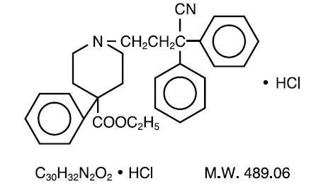 Diphenoxylate Hydrochloride And Atropine Sulfate Diphenoxylate Hydrochloride 20 Mg, Atropine Sulfate 20 Mg Breastfeeding