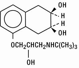 Corzide | Nadolol And Bendroflumethiazide Tablet Breastfeeding