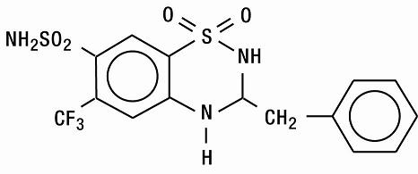 Is Corzide | Nadolol And Bendroflumethiazide Tablet safe while breastfeeding