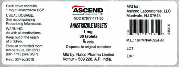 Ascend Anastrozole Tablets - 1 mg product label