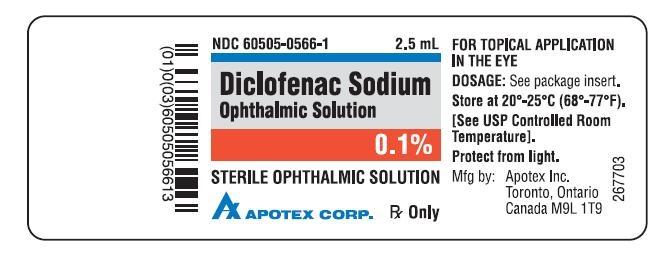Diclofenac Sodium 1 Mg In 1 Ml Breastfeeding
