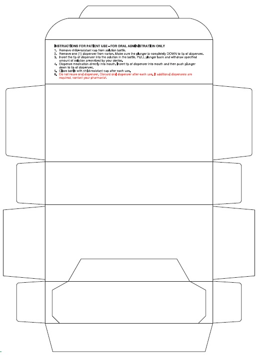 Principal Display Panel-Carton Back