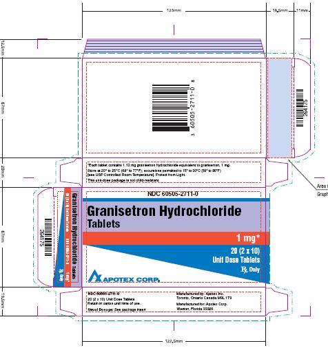 Granisetron Hydrochloride Tablet while Breastfeeding