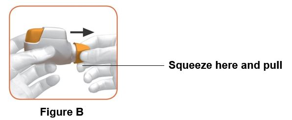 Figure B - Squeeze here and pull