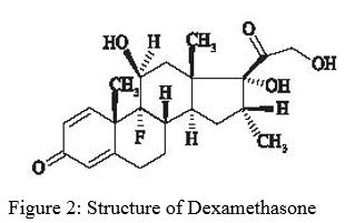 dexamethasone chemical diagram