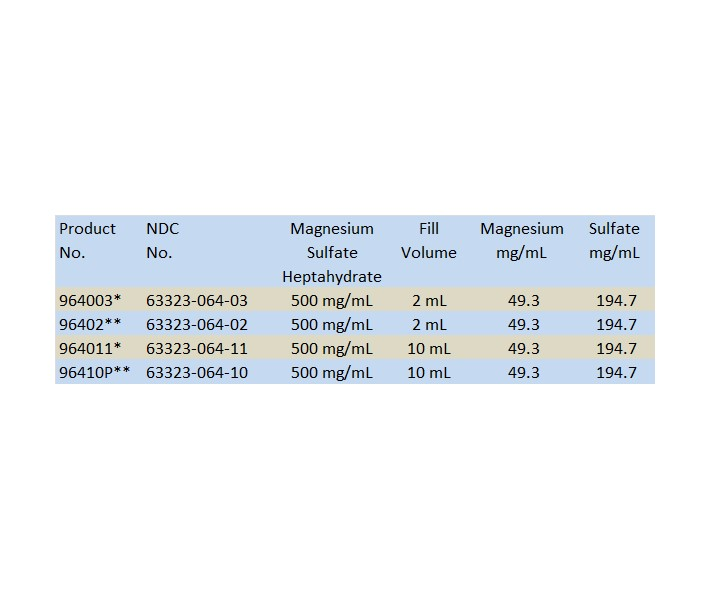 MAGNESIUM SULFATE INJECTION, USP 50% 1gram per 2mL (500mg per mL) 2mL VIAL