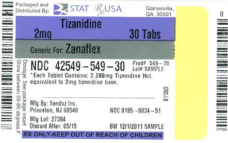 PRINCIPAL DISPLAY PANEL Tizanidine 2mg, 28 tablets