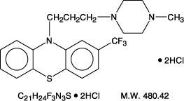 Trifluoperazine Hydrochloride Tablet and breastfeeding