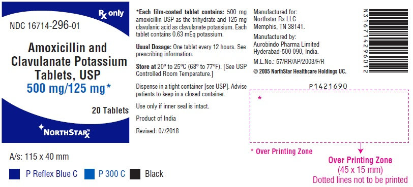 PACKAGE LABEL-PRINCIPAL DISPLAY PANEL - 500 mg/125 mg (20 Tablet Bottle)