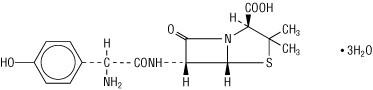 Amoxil | Amoxicillin Anhydrous 400 Mg and breastfeeding