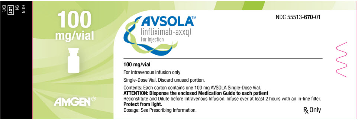 Rx Item-Avsola (infliximab-axxq) Injection by Amgen Pharma