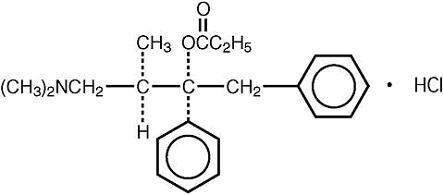Propoxyphene Hydrochloride Capsule Breastfeeding