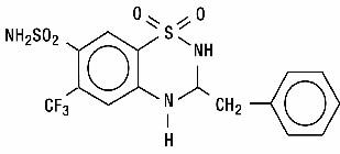 Naturetin   Bendroflumethiazide Tablet Breastfeeding