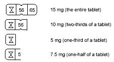 15 mg (the entire tablet) 10mg (two-thirds of a tablet) 5mg (one-third of a tablet) 7.5mg (one-half of a tablet).