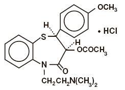 Cardizem | Diltiazem Hydrochloride Tablet and breastfeeding