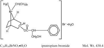 Atrovent   Ipratropium Bromide 17 Ug and breastfeeding