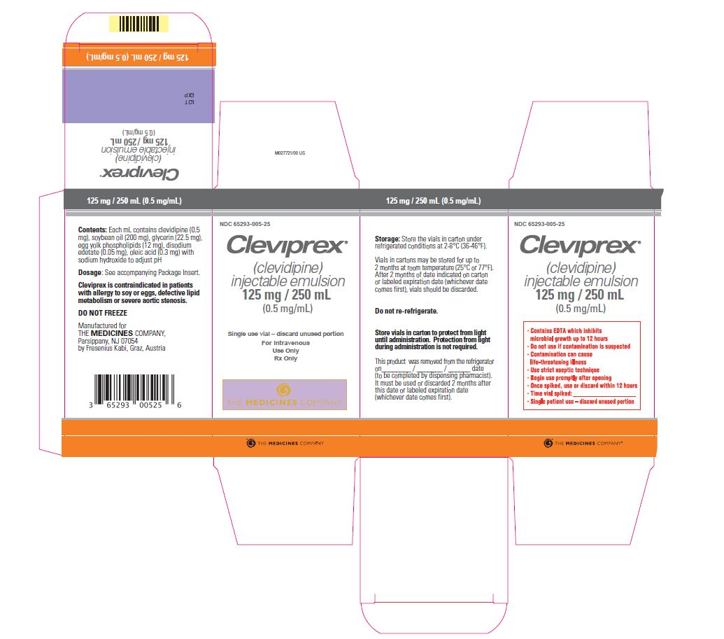 Package Label - Principal Display Panel - 125mg/250mL Inner Carton