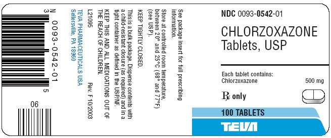 Chlorzoxazone | Teva Pharmaceuticals Usa Inc Breastfeeding