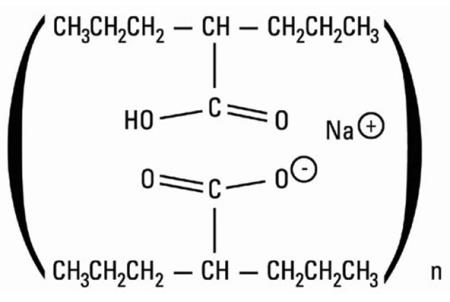 Divalproex sodium is a stable co-ordination compound comprised of sodium valproate and valproic acid in a 1:1 molar relationship and formed during the partial neutralization of valproic acid with 0.5 equivalent of sodium hydroxide. Chemically it is designated as sodium hydrogen bis(2-propylpentanoate). Divalproex sodium has the following structure: