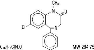 Diazepam 5.0 Mg In 1.0 Ml Breastfeeding