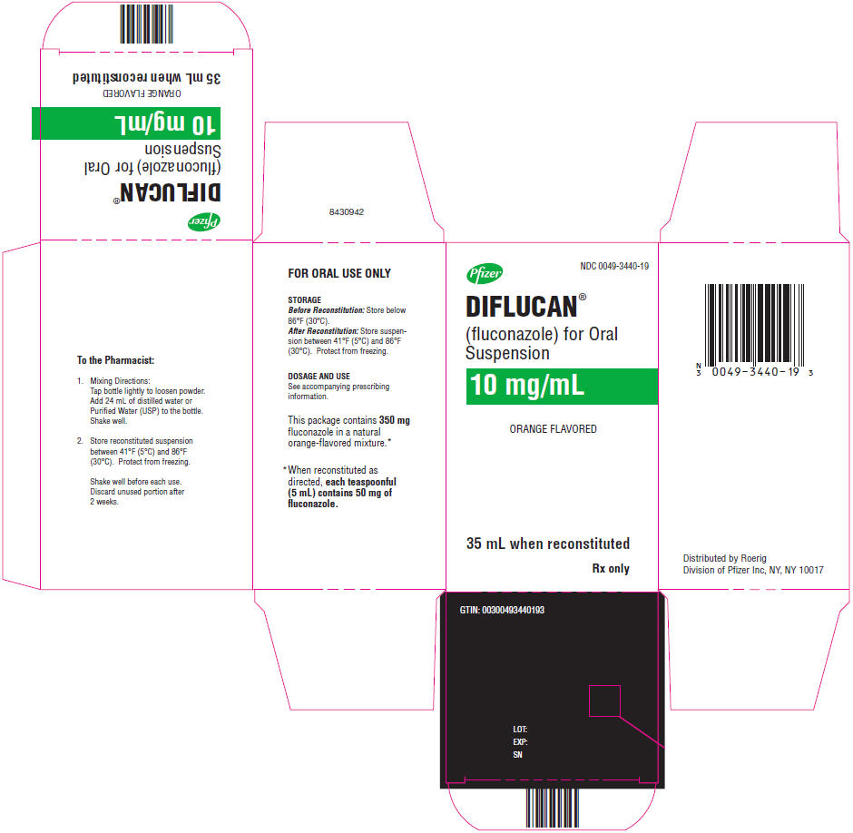 Principal Display Panel - 10 mg/mL Bottle Carton