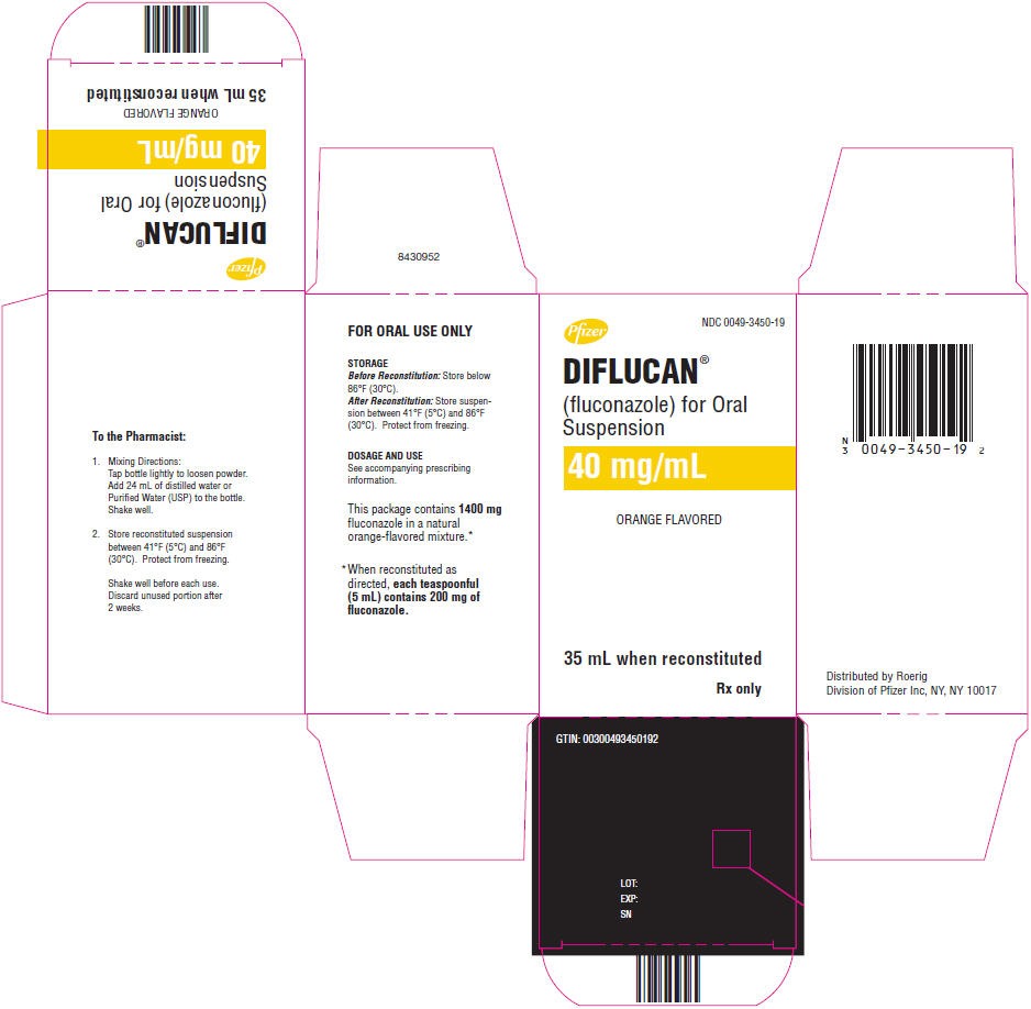 Principal Display Panel - 40 mg/mL Bottle Carton