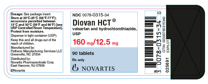 PRINCIPAL DISPLAY PANEL 								Package Label – 160 mg/12.5 mg