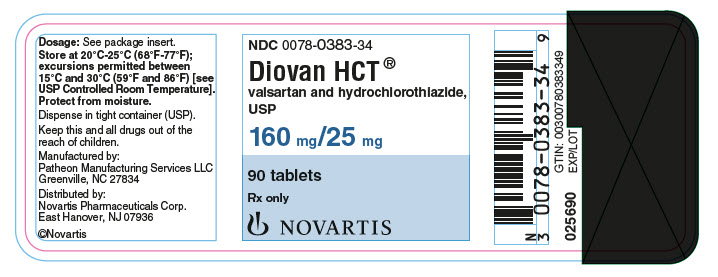PRINCIPAL DISPLAY PANEL 								Package Label – 160 mg/25 mg