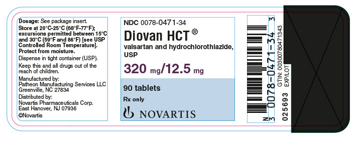 PRINCIPAL DISPLAY PANEL 								Package Label – 320 mg/12.5 mg