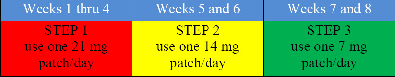 Nicotine Transdermal System Step 2 | Nicotine Patch, Extended Release while Breastfeeding