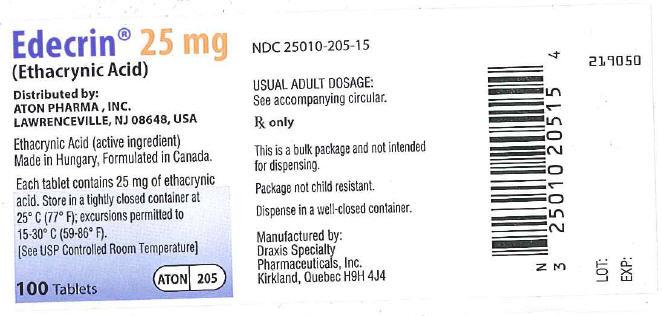 Edecrin | Ethacrynic Acid 25 Mg Breastfeeding