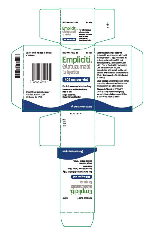Rx Item-EMPLICITI- elotuzumab injection, powder, lyophilized, for solution 400mg