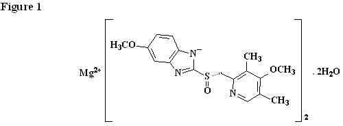 Esomeprazole Magnesium 40 Mg and breastfeeding