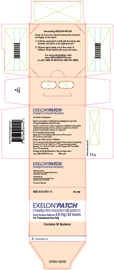 PRINCIPAL DISPLAY PANEL 								NDC 0078-0501-15 								Rx only 								EXELON® PATCH 								(rivastigmine transdermal system)  								Each System Delivers 4.6 mg/24 hours 								For Transdermal Use Only 								Contains 30 Systems 								NOVARTIS