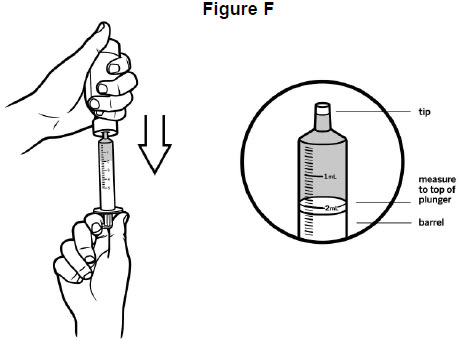 image of how to draw VITRAKVI into the oral syringe for proper dose