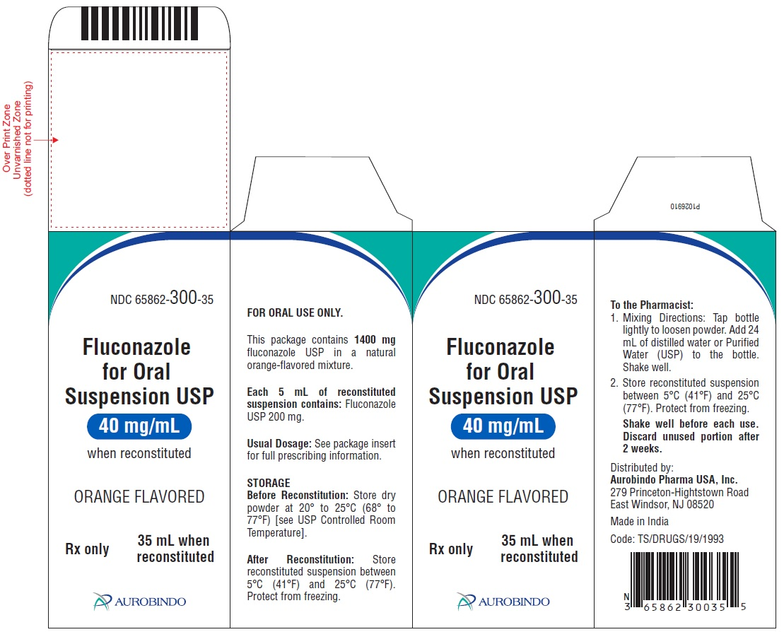 PACKAGE LABEL-PRINCIPAL DISPLAY PANEL - 40 mg/mL Carton Label