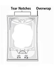 Tear Notches, Overwrap illustration