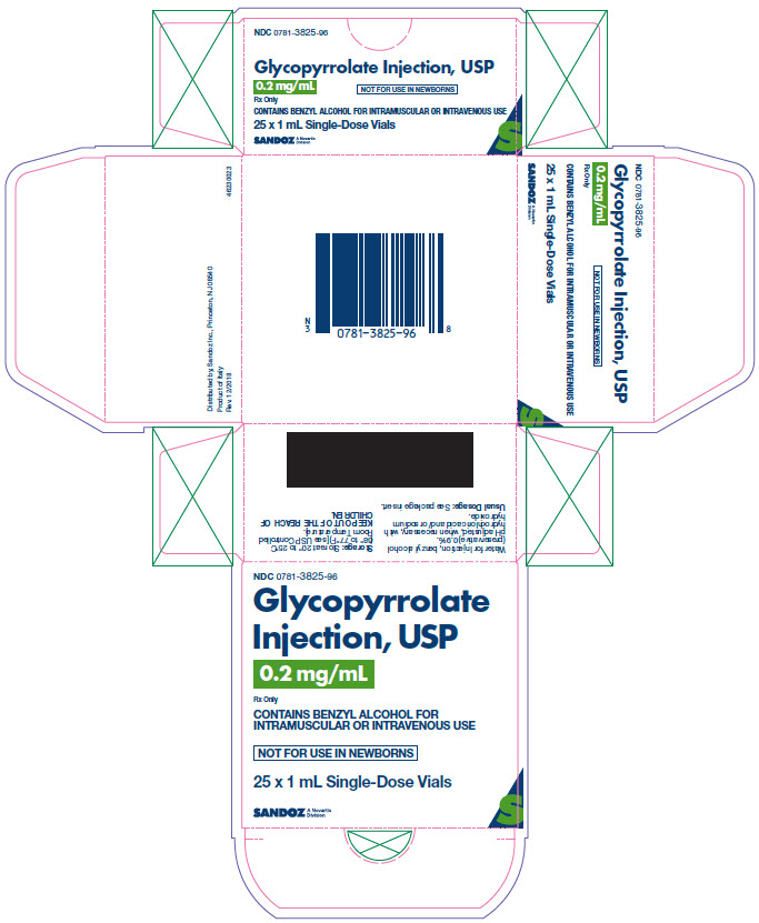 glycopyrrolate-carton-1ml