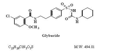 Glyburide And Metformin Hydrochloride Glyburide 20 G, Metformin Hydrochloride 20 G Breastfeeding