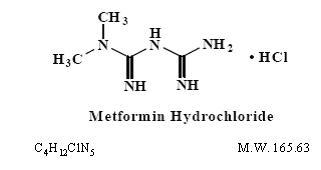 Is Glyburide And Metformin Hydrochloride Glyburide 20 G, Metformin Hydrochloride 20 G safe while breastfeeding