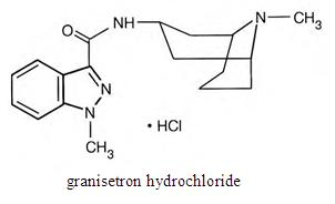 Granisetron Hydrochloride Chemical Structure